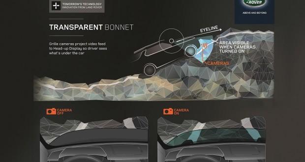 """""""Прозрачния капак"""" на Land Rover ще улеснява водачите"""