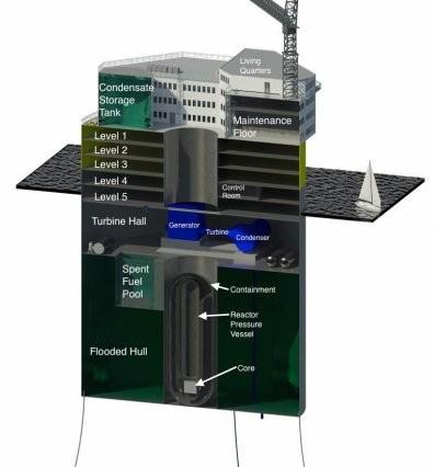 floatingnuclear-0