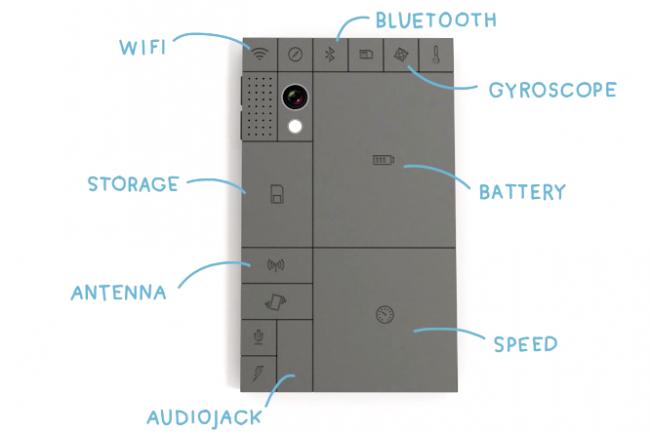 phoneblok-concept-smartphone-650x0